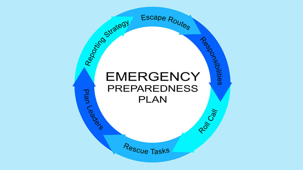 Emergency Management Programs: How Sandy Hook Changed Our Schools