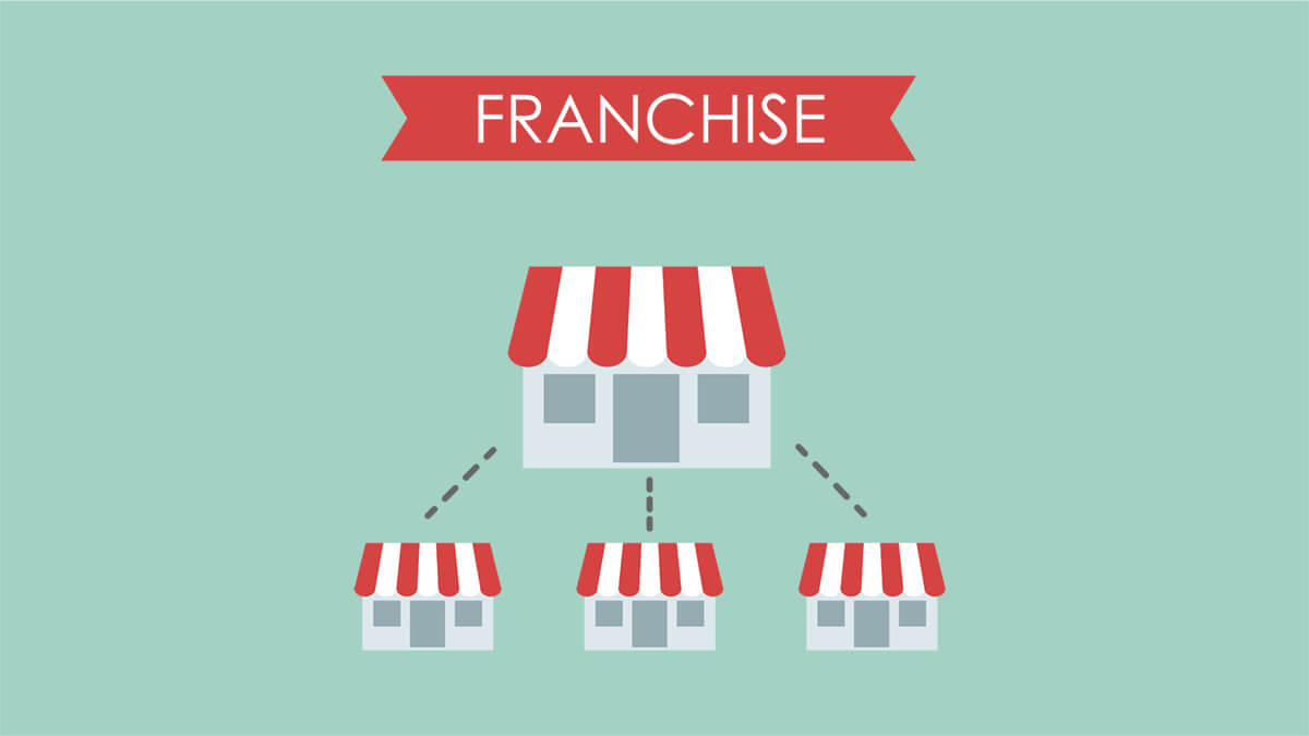 Pros and Cons of Franchises: What Every Entrepreneur Should Consider